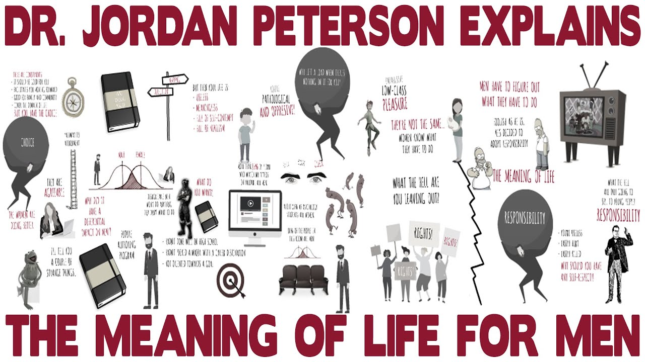Dr. Jordan Peterson Explains the Meaning of Life for Men – Animation